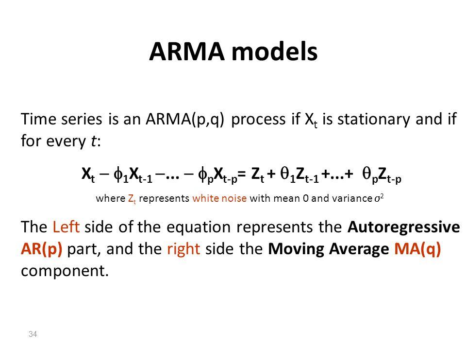 ARMA models Time series is an ARMA(p,q) process if X t is stationary and if for every t: X t 1 X t-1... p X t-p = Z t + 1 Z t-1 +...+ p Z t-p where Z
