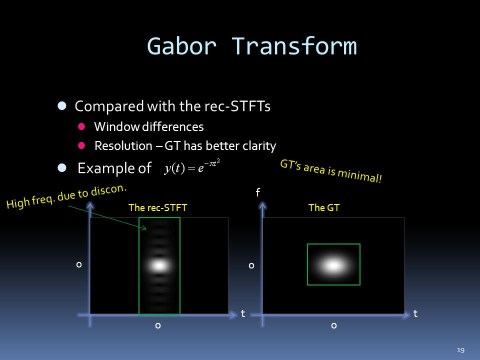 19 Gabor Transform Compared with the rec-STFTs Window differences Resolution – GT has better clarity Example of The rec-STFTThe GT GTs area is minimal