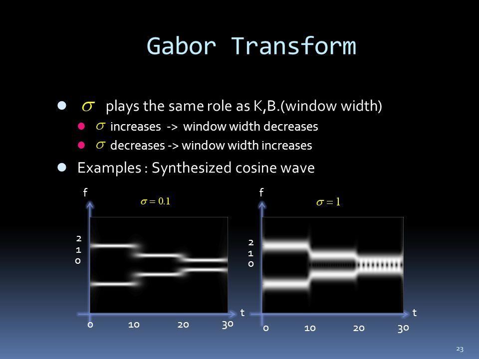 23 Gabor Transform plays the same role as K,B.(window width) increases -> window width decreases decreases -> window width increases Examples : Synthe