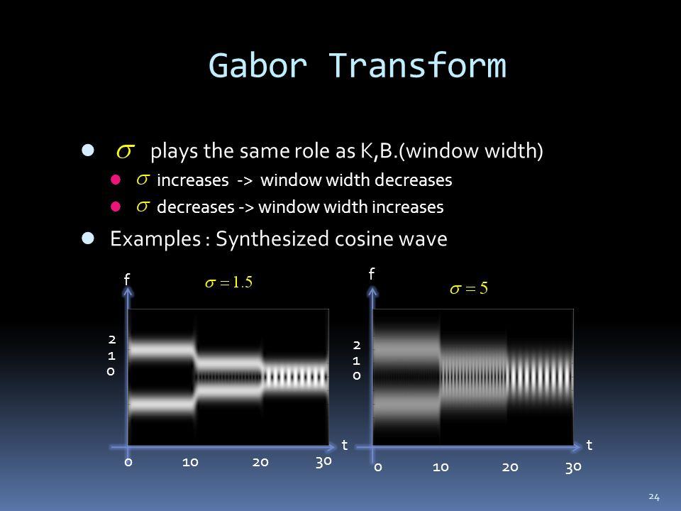 24 Gabor Transform plays the same role as K,B.(window width) increases -> window width decreases decreases -> window width increases Examples : Synthe
