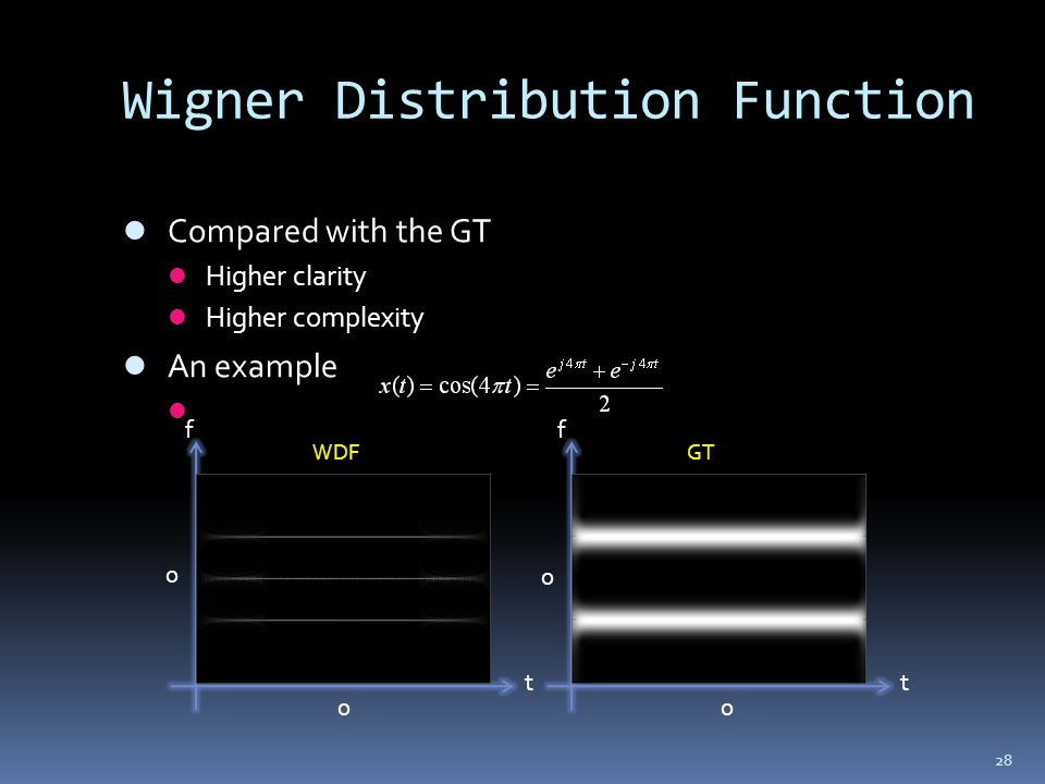 28 Wigner Distribution Function Compared with the GT Higher clarity Higher complexity An example WDFGT t f t f 00 0 0