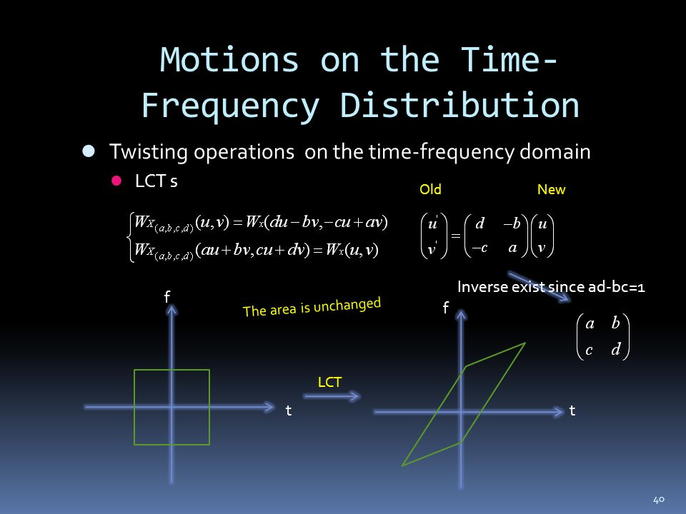 40 Motions on the Time- Frequency Distribution Twisting operations on the time-frequency domain LCT s tt f f The area is unchanged OldNew Inverse exis