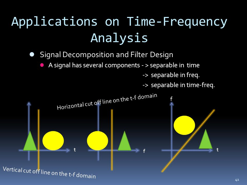 41 Applications on Time-Frequency Analysis Signal Decomposition and Filter Design A signal has several components - > separable in time -> separable i