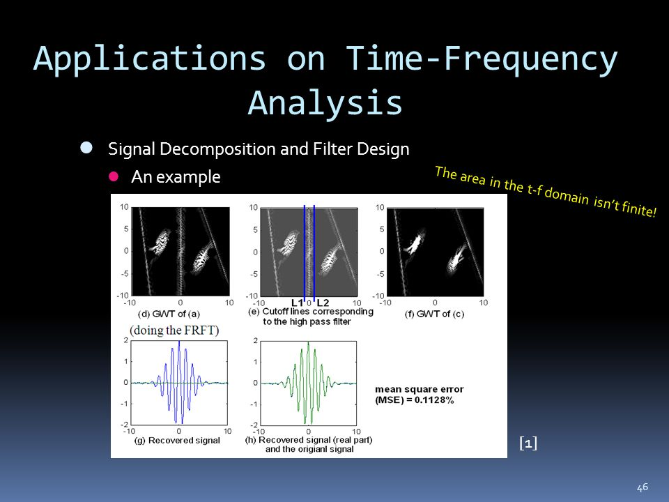 46 Applications on Time-Frequency Analysis Signal Decomposition and Filter Design An example [1] The area in the t-f domain isnt finite!