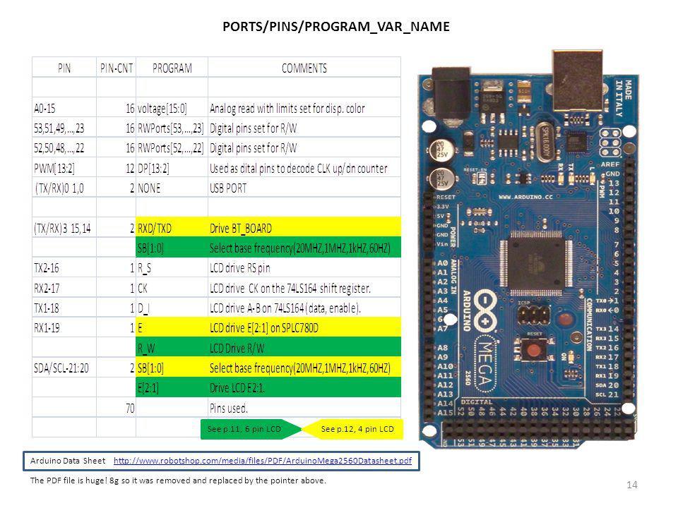 14 PORTS/PINS/PROGRAM_VAR_NAME Arduino Data Sheethttp://www.robotshop.com/media/files/PDF/ArduinoMega2560Datasheet.pdf The PDF file is huge.
