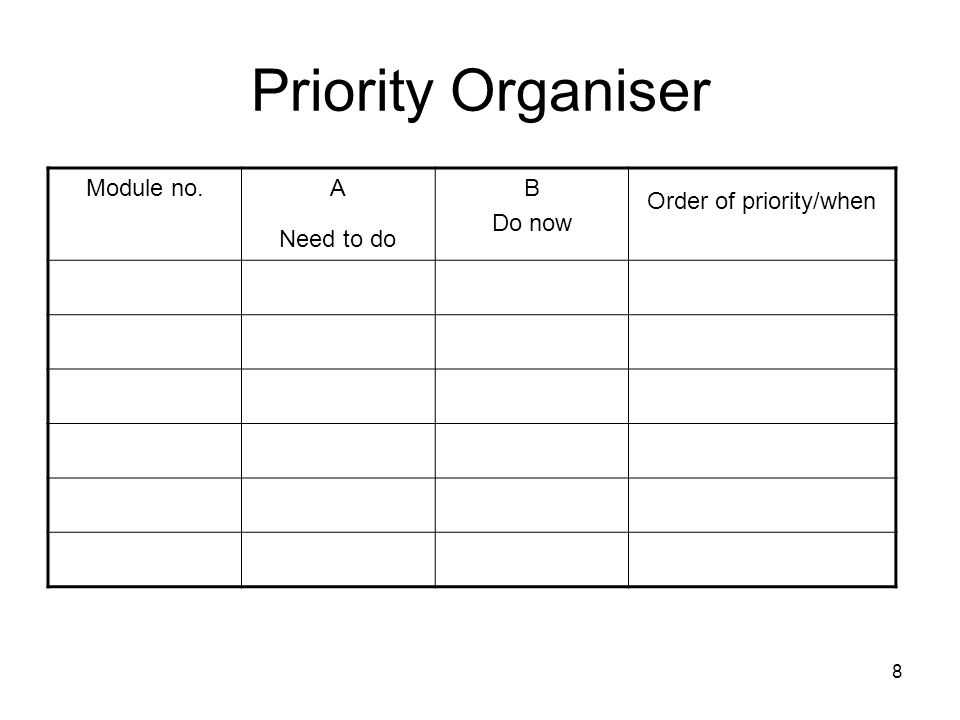 8 Priority Organiser Module no.A Need to do B Do now Order of priority/when