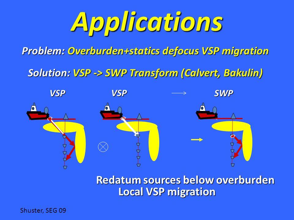 Problem: Overburden+statics defocus VSP migration Redatum sources below overburden Local VSP migration Solution: VSP -> SWP Transform (Calvert, Bakulin) ApplicationsVSPVSPSWP Shuster, SEG 09