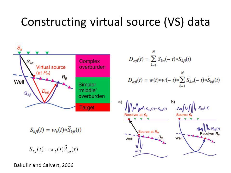 Constructing virtual source (VS) data Bakulin and Calvert, 2006