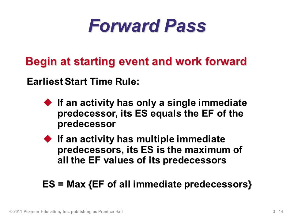 3 - 14© 2011 Pearson Education, Inc. publishing as Prentice Hall Forward Pass Begin at starting event and work forward Earliest Start Time Rule: If an