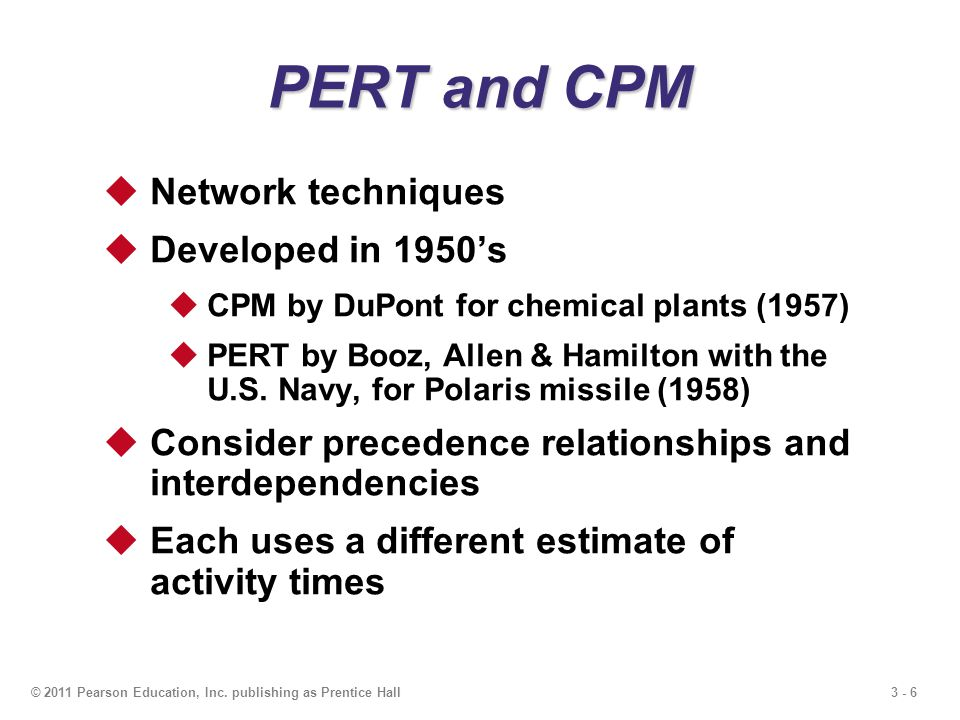 3 - 6© 2011 Pearson Education, Inc. publishing as Prentice Hall Network techniques Developed in 1950s CPM by DuPont for chemical plants (1957) PERT by