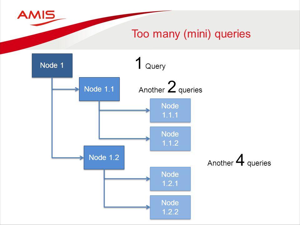 Too many (mini) queries Node 1 Node 1.1 Node 1.2 Node 1.1.1 Node 1.1.2 Node 1.2.1 Node 1.2.2 1 Query Another 2 queries Another 4 queries