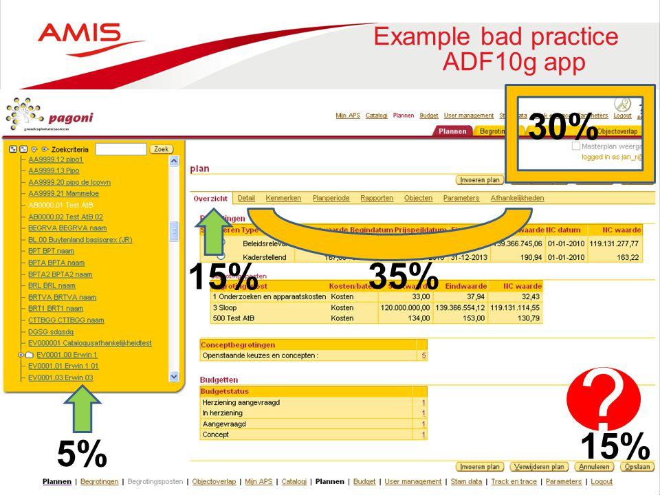 Example bad practice ADF10g app ? 15% 30% 35% 15% 5%