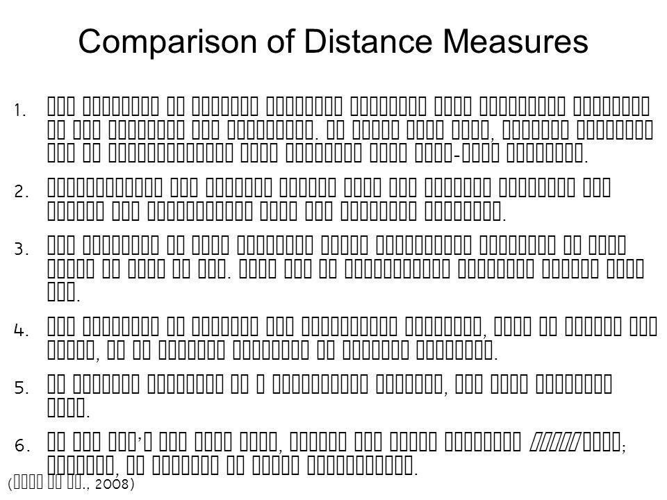 Comparison of Distance Measures 1. The accuracy of elastic measures converge with Euclidean distance as the training set increases. On small data sets