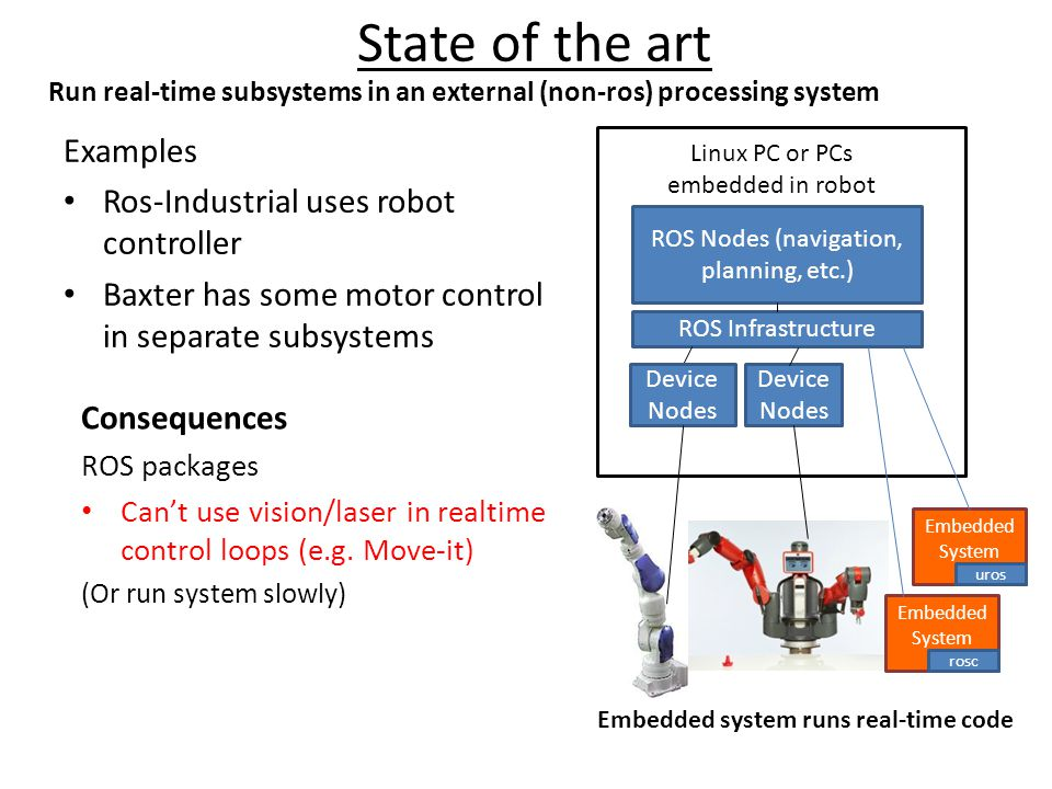 State of the art Run real-time subsystems in an external (non-ros) processing system Examples Ros-Industrial uses robot controller Baxter has some motor control in separate subsystems ROS Nodes (navigation, planning, etc.) ROS Infrastructure Linux PC or PCs embedded in robot Device Nodes Embedded System uros Embedded System rosc Consequences ROS packages Cant use vision/laser in realtime control loops (e.g.
