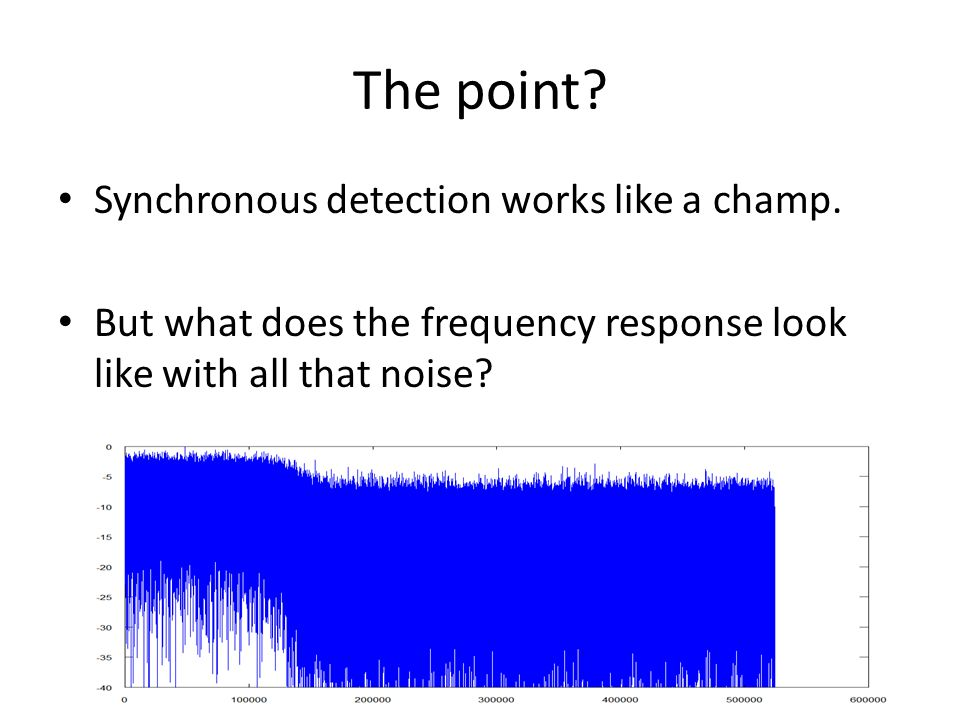 The point? Synchronous detection works like a champ. But what does the frequency response look like with all that noise?