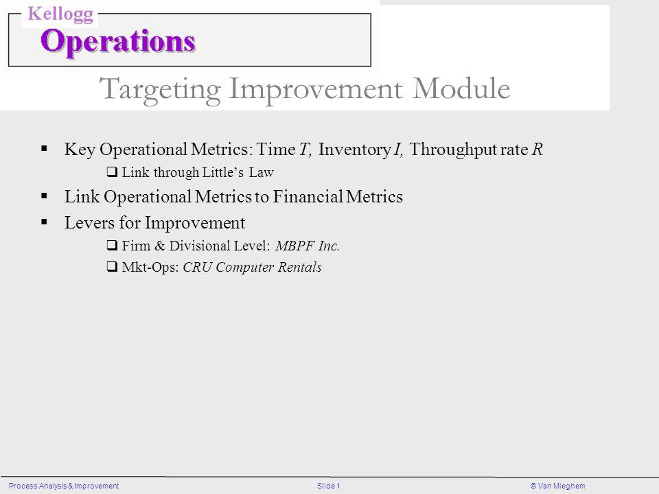 Slide 1Process Analysis & Improvement© Van Mieghem Targeting Improvement Module Key Operational Metrics: Time T, Inventory I, Throughput rate R Link through Littles Law Link Operational Metrics to Financial Metrics Levers for Improvement Firm & Divisional Level: MBPF Inc.