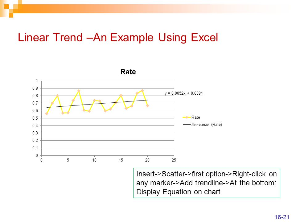 Linear Trend –An Example Using Excel 16-21 Insert->Scatter->first option->Right-click on any marker->Add trendline->At the bottom: Display Equation on