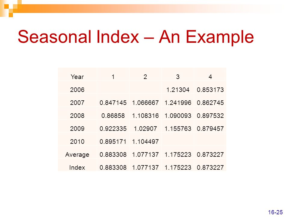 Seasonal Index – An Example 16-25 Year1234 20061.213040.853173 20070.8471451.0666671.2419960.862745 20080.868581.1083161.0900930.897532 20090.9223351.