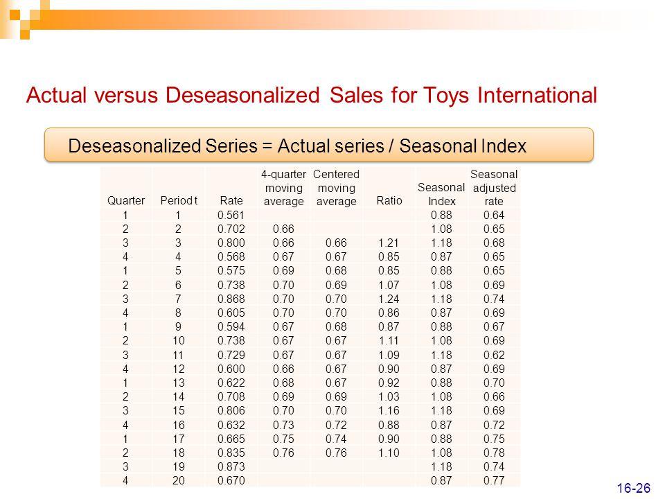 Actual versus Deseasonalized Sales for Toys International Deseasonalized Series = Actual series / Seasonal Index 16-26 QuarterPeriod tRate 4-quarter m