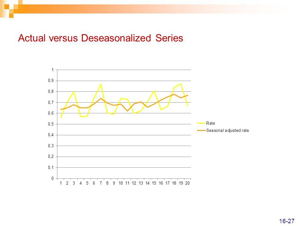 Actual versus Deseasonalized Series 16-27