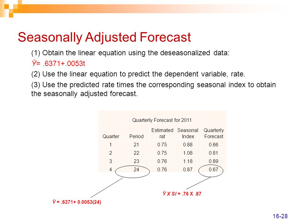 Seasonally Adjusted Forecast (1) Obtain the linear equation using the deseasonalized data: Ŷ=.6371+.0053t (2) Use the linear equation to predict the d