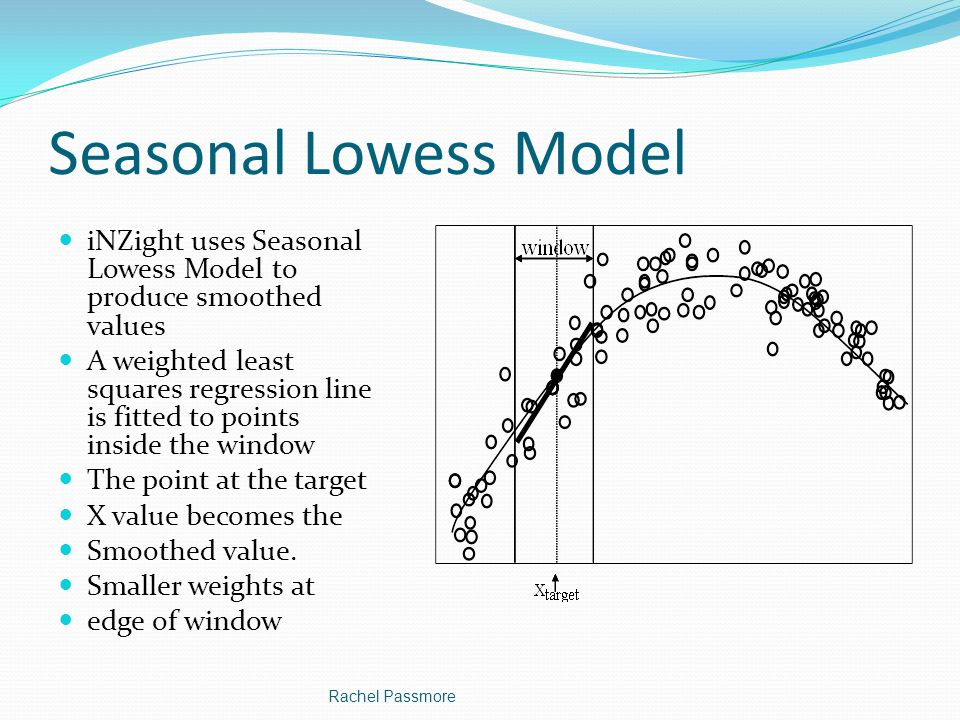 Seasonal Lowess Model iNZight uses Seasonal Lowess Model to produce smoothed values A weighted least squares regression line is fitted to points insid