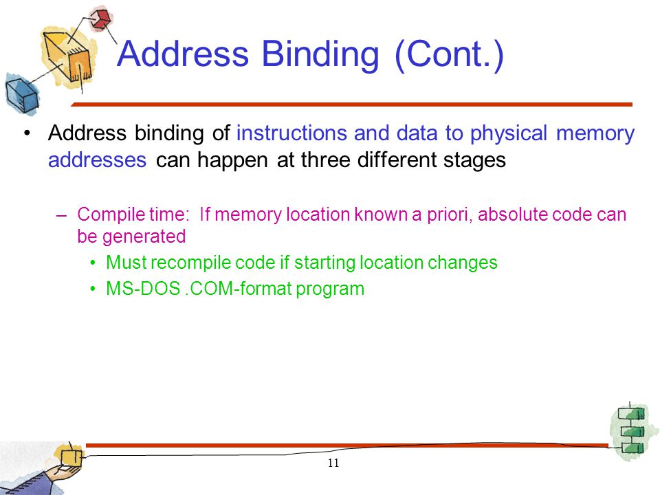 Address Binding (Cont.) Address binding of instructions and data to physical memory addresses can happen at three different stages –Compile time: If m