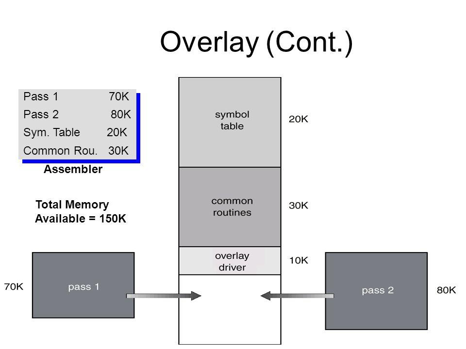 Overlay (Cont.) 26 Pass 1 70K Pass 2 80K Sym. Table 20K Common Rou. 30K Pass 1 70K Pass 2 80K Sym. Table 20K Common Rou. 30K Assembler Total Memory Av