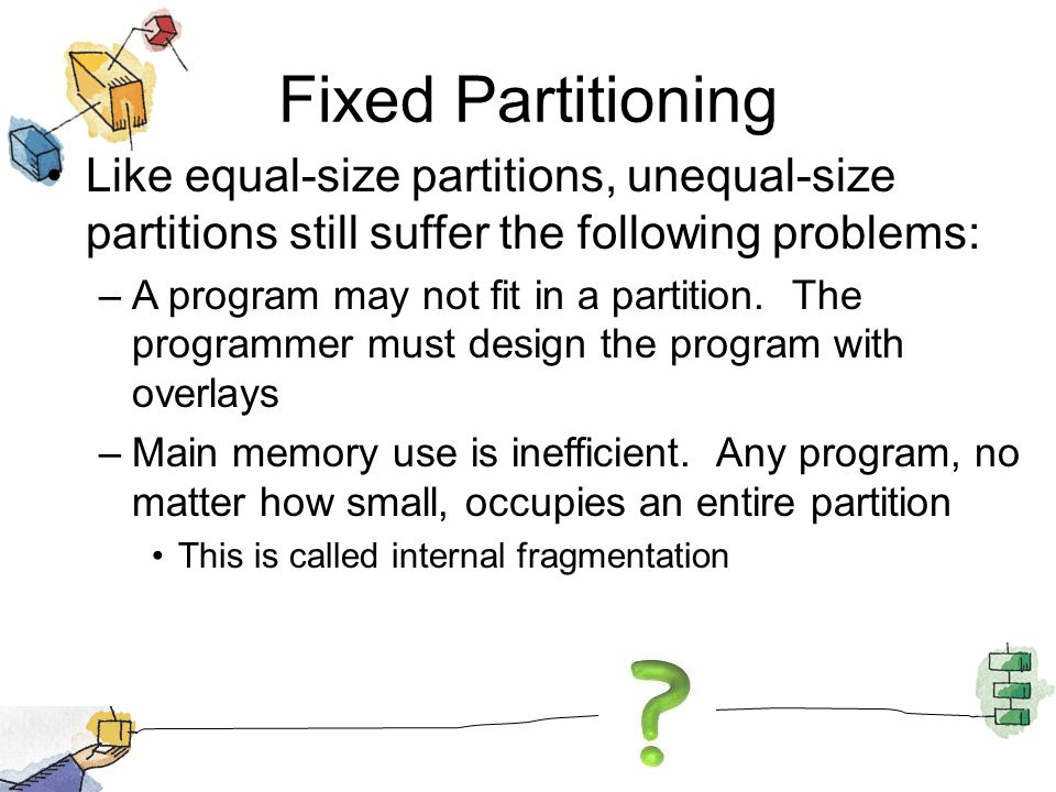 Like equal-size partitions, unequal-size partitions still suffer the following problems: –A program may not fit in a partition. The programmer must de