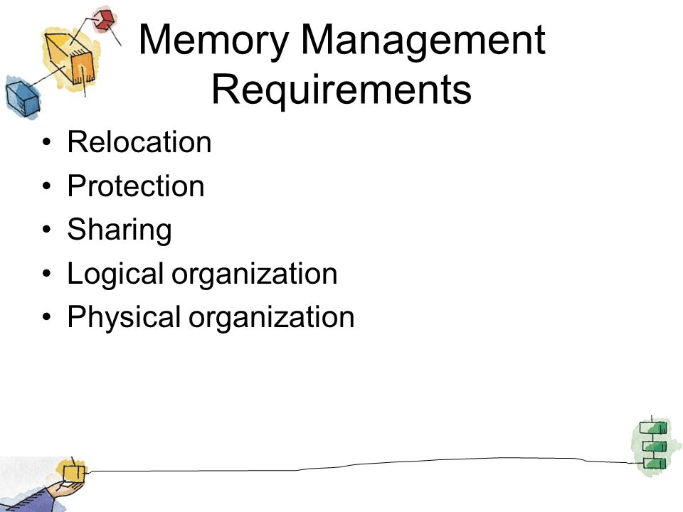 Memory Management Requirements Relocation –Programmer does not know where the program will be placed in memory when it is executed –While the program is executing, it may be swapped to disk and returned to main memory at a different location (relocated) –Memory references must be translated in the code to actual physical memory address