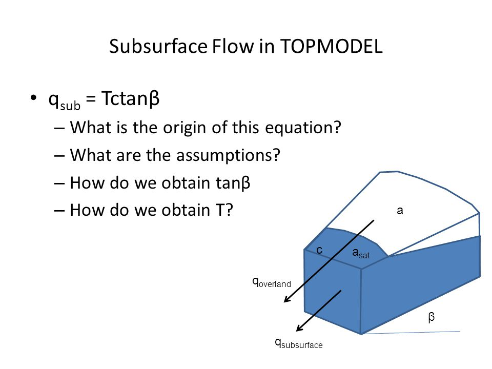 Subsurface Flow in TOPMODEL q sub = Tctanβ – What is the origin of this equation.