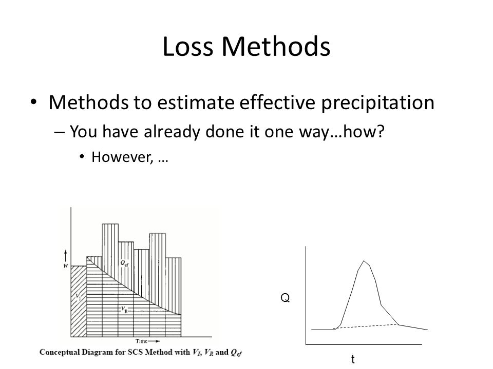 Loss Methods Methods to estimate effective precipitation – You have already done it one way…how.
