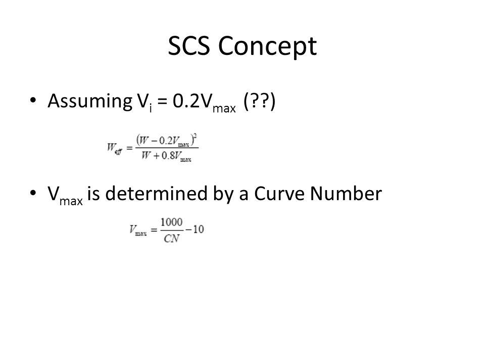 SCS Concept Assuming V i = 0.2V max (??) V max is determined by a Curve Number