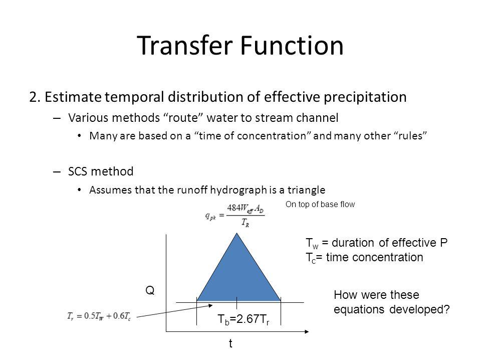 Transfer Function 2.