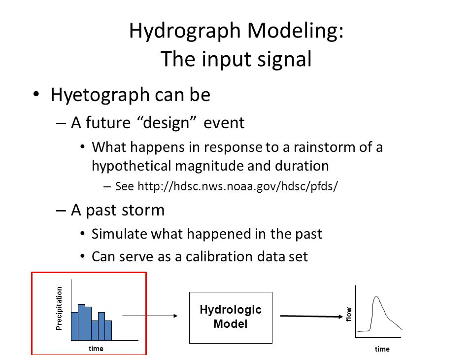 Hydrograph Modeling: The input signal Hyetograph can be – A future design event What happens in response to a rainstorm of a hypothetical magnitude and duration – See http://hdsc.nws.noaa.gov/hdsc/pfds/ – A past storm Simulate what happened in the past Can serve as a calibration data set time Precipitation time flow Hydrologic Model