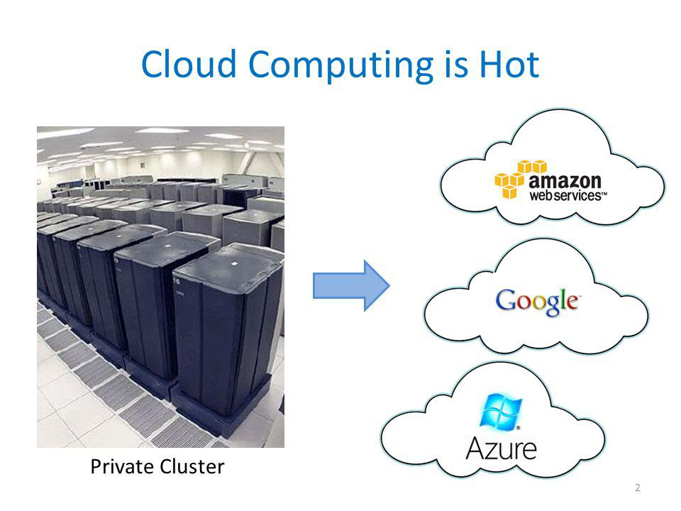 Cloud Computing is Hot 2 Private Cluster