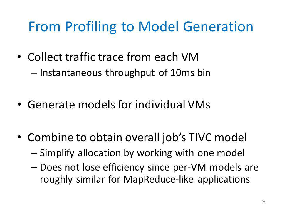 From Profiling to Model Generation Collect traffic trace from each VM – Instantaneous throughput of 10ms bin Generate models for individual VMs Combin