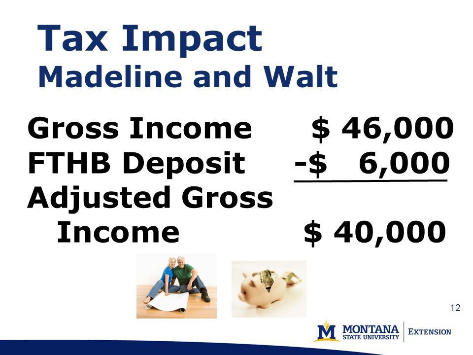 Tax Impact Madeline and Walt Gross Income $ 46,000 FTHB Deposit -$ 6,000 Adjusted Gross Income $ 40,000 12