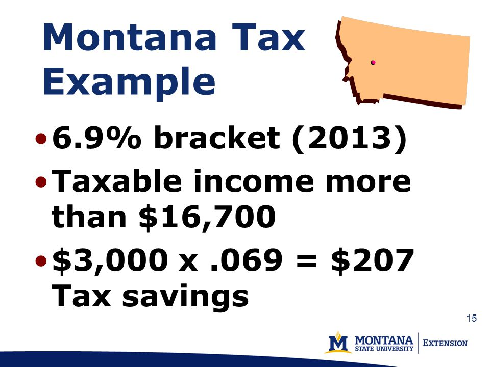 Montana Tax Example 6.9% bracket (2013) Taxable income more than $16,700 $3,000 x.069 = $207 Tax savings 15
