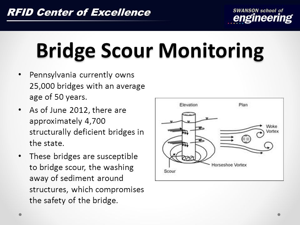 Bridge Scour Monitoring Pennsylvania currently owns 25,000 bridges with an average age of 50 years.