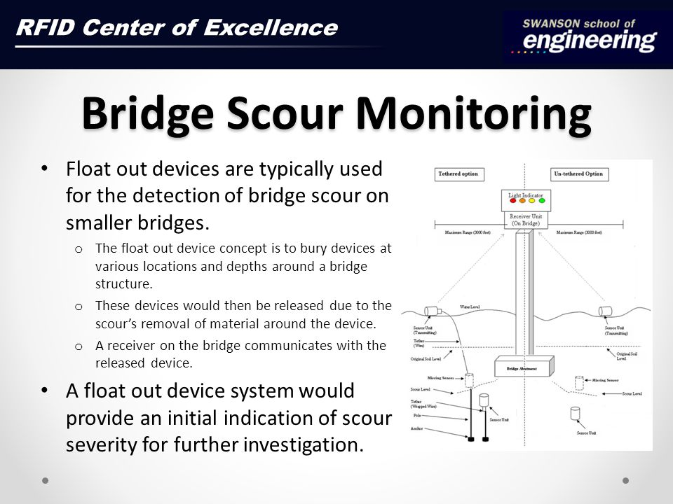 Bridge Scour Monitoring Float out devices are typically used for the detection of bridge scour on smaller bridges. o The float out device concept is t