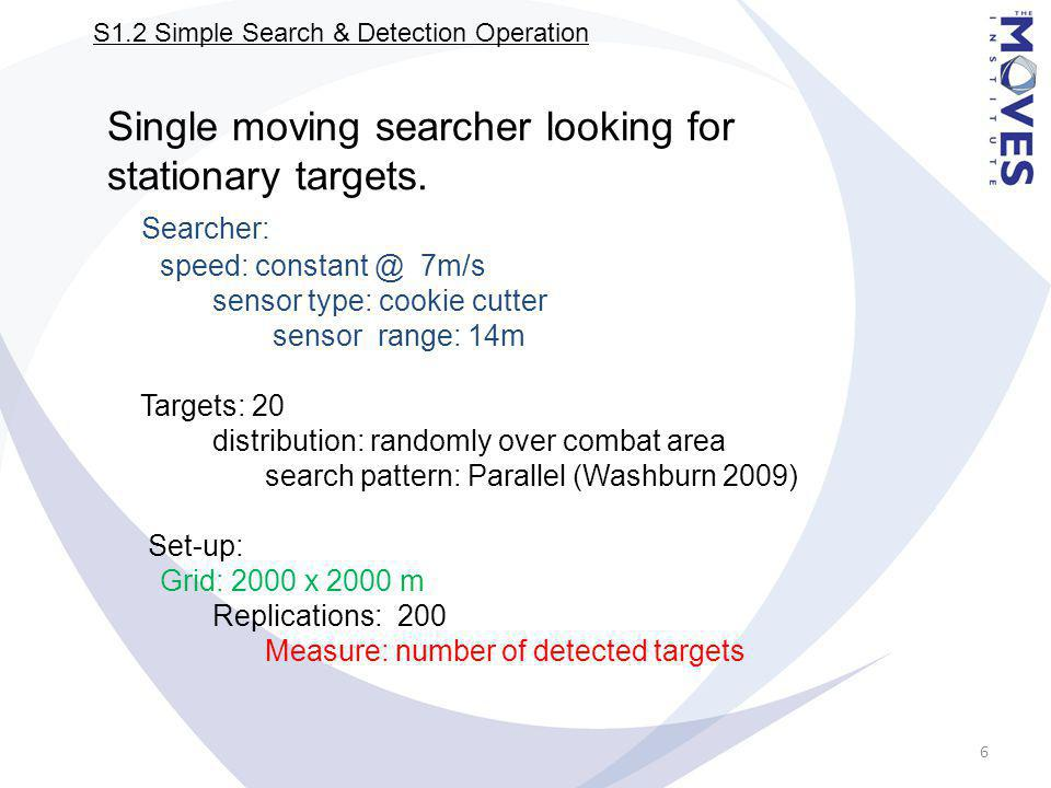 S1.2 Simple Search & Detection Operation 6 Single moving searcher looking for stationary targets.
