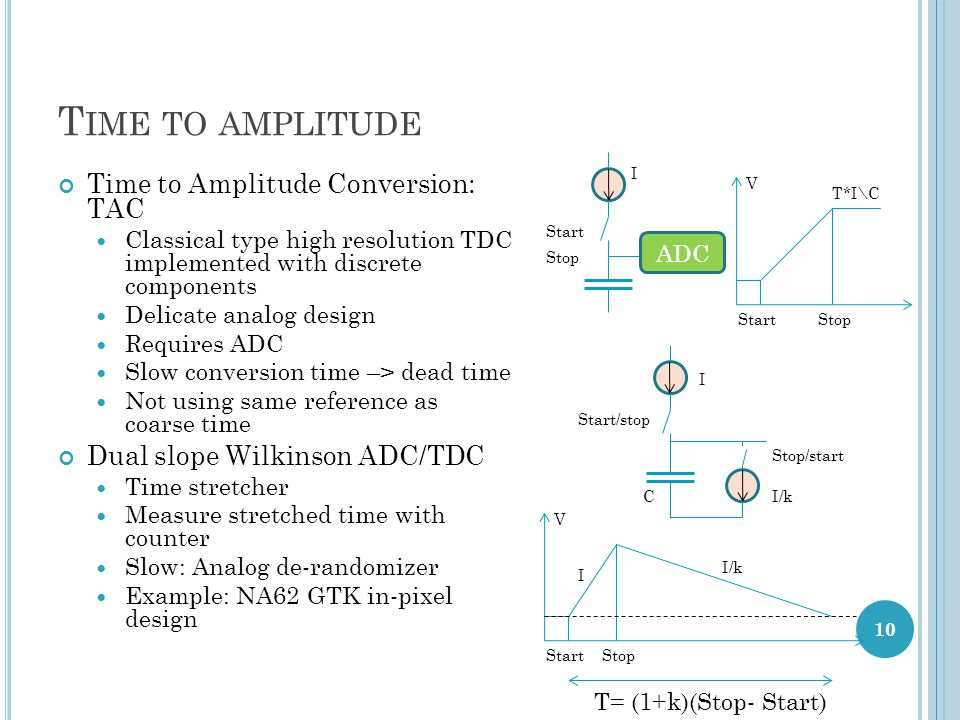 T IME TO AMPLITUDE Time to Amplitude Conversion: TAC Classical type high resolution TDC implemented with discrete components Delicate analog design Requires ADC Slow conversion time –> dead time Not using same reference as coarse time Dual slope Wilkinson ADC/TDC Time stretcher Measure stretched time with counter Slow: Analog de-randomizer Example: NA62 GTK in-pixel design Start Stop ADC V StartStop Start/stop Stop/start I I/k V StartStop I I/k T= (1+k)(Stop- Start) C I 10 T*I\C