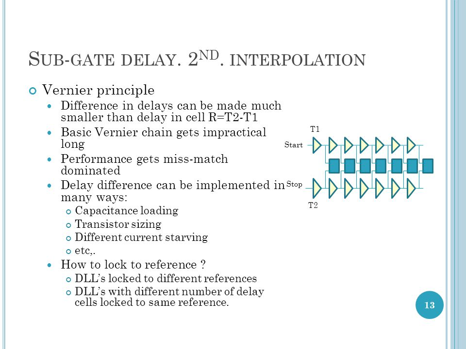 S UB - GATE DELAY.2 ND.