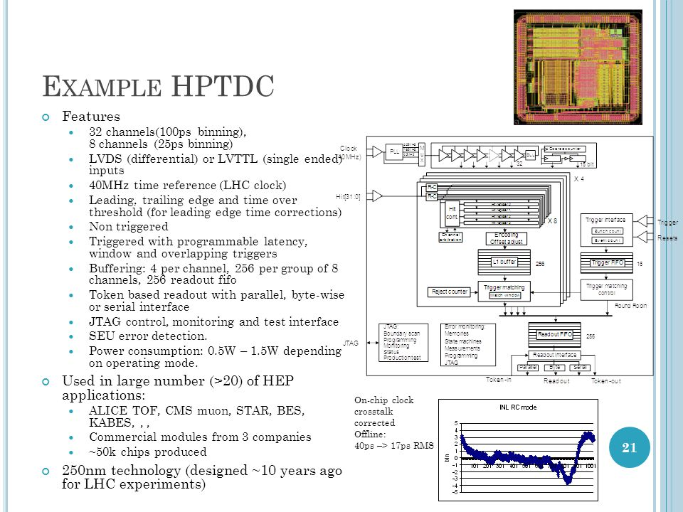 E XAMPLE HPTDC Features 32 channels(100ps binning), 8 channels (25ps binning) LVDS (differential) or LVTTL (single ended) inputs 40MHz time reference (LHC clock) Leading, trailing edge and time over threshold (for leading edge time corrections) Non triggered Triggered with programmable latency, window and overlapping triggers Buffering: 4 per channel, 256 per group of 8 channels, 256 readout fifo Token based readout with parallel, byte-wise or serial interface JTAG control, monitoring and test interface SEU error detection.