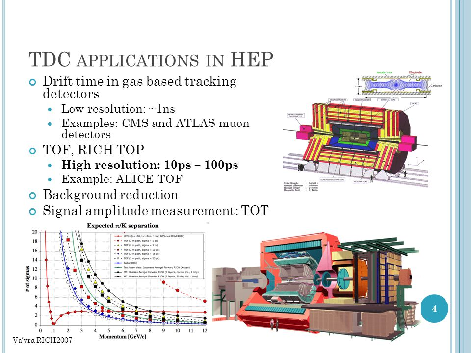 TDC APPLICATIONS IN HEP Drift time in gas based tracking detectors Low resolution: ~1ns Examples: CMS and ATLAS muon detectors TOF, RICH TOP High resolution: 10ps – 100ps Example: ALICE TOF Background reduction Signal amplitude measurement: TOT Vavra RICH2007 4