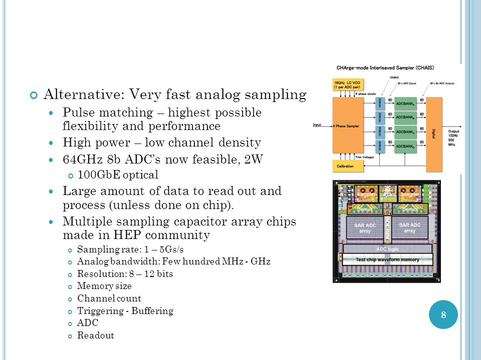 Alternative: Very fast analog sampling Pulse matching – highest possible flexibility and performance High power – low channel density 64GHz 8b ADCs now feasible, 2W 100GbE optical Large amount of data to read out and process (unless done on chip).
