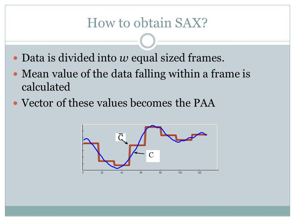 How to obtain SAX? Data is divided into w equal sized frames. Mean value of the data falling within a frame is calculated Vector of these values becom