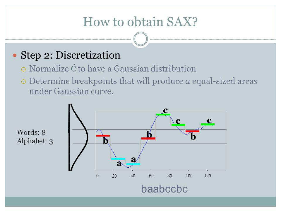 How to obtain SAX? Step 2: Discretization Normalize Ć to have a Gaussian distribution Determine breakpoints that will produce a equal-sized areas unde