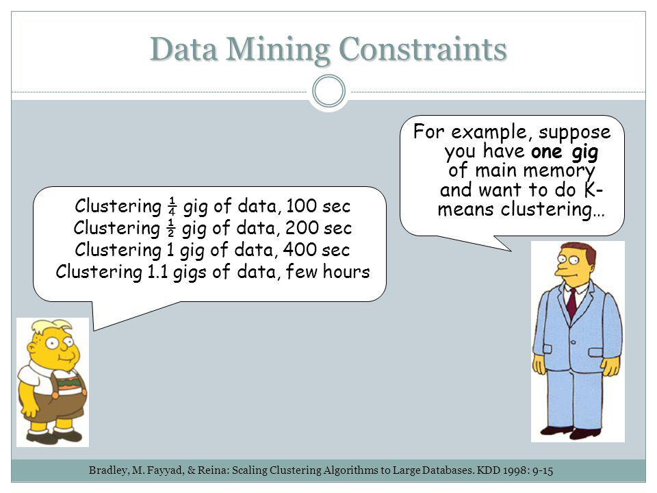 Data Mining Constraints For example, suppose you have one gig of main memory and want to do K- means clustering… Clustering ¼ gig of data, 100 sec Clu